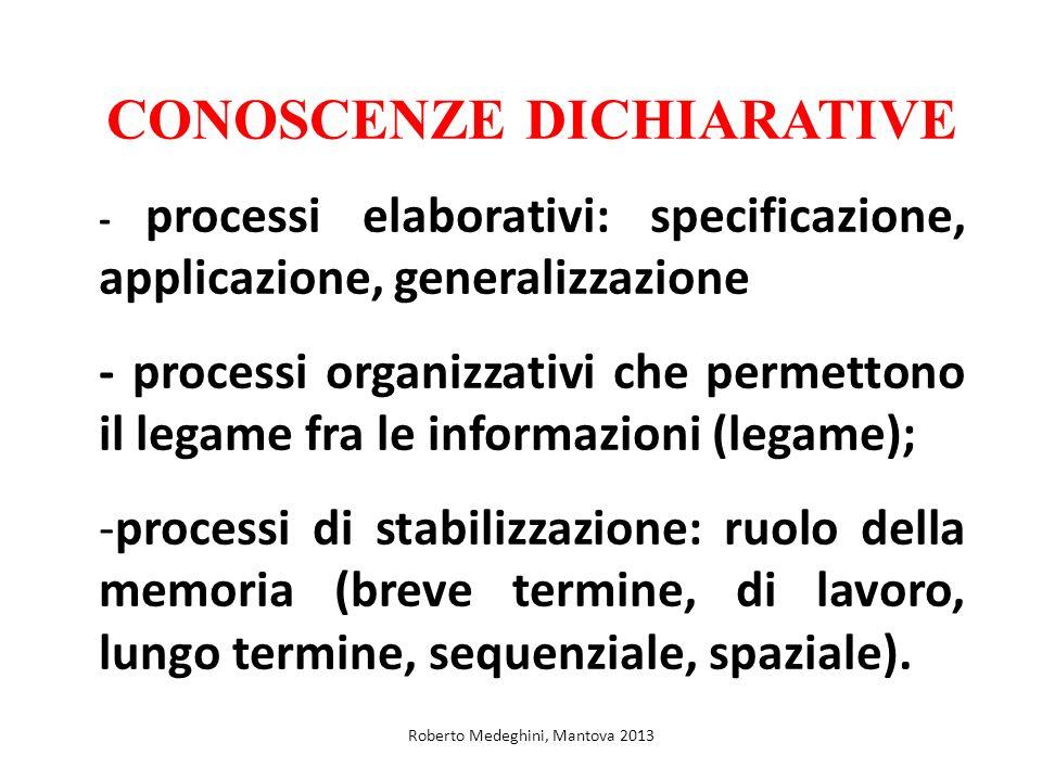 CONOSCENZE DICHIARATIVE - processi elaborativi: specificazione, applicazione, generalizzazione - processi organizzativi che permettono il legame fra l