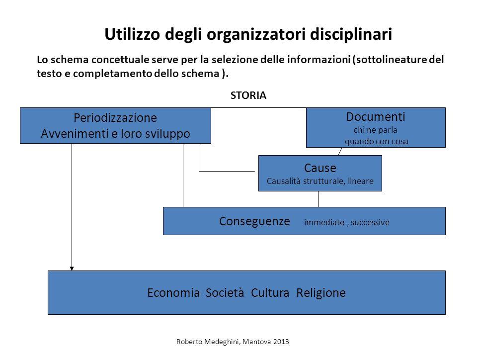 Utilizzo degli organizzatori disciplinari Lo schema concettuale serve per la selezione delle informazioni (sottolineature del testo e completamento de
