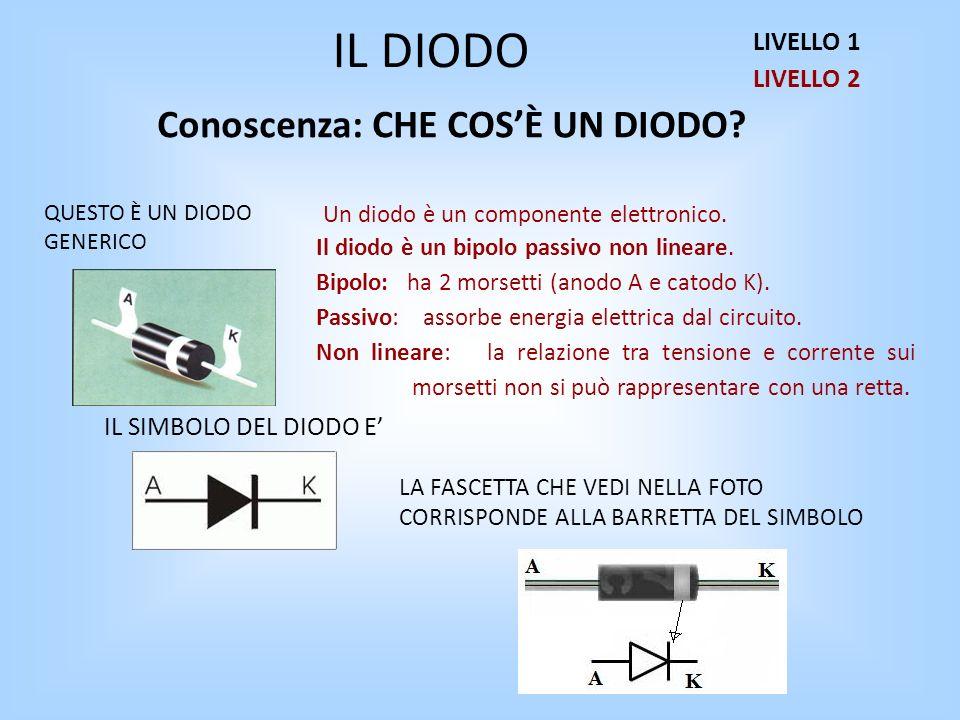 IL DIODO Conoscenza: CHE COSÈ UN DIODO? IL SIMBOLO DEL DIODO E Un diodo è un componente elettronico. LA FASCETTA CHE VEDI NELLA FOTO CORRISPONDE ALLA
