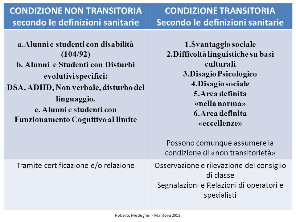 CONDIZIONE NON TRANSITORIA secondo le definizioni sanitarie CONDIZIONE TRANSITORIA Secondo le definizioni sanitarie a.Alunni e studenti con disabilità