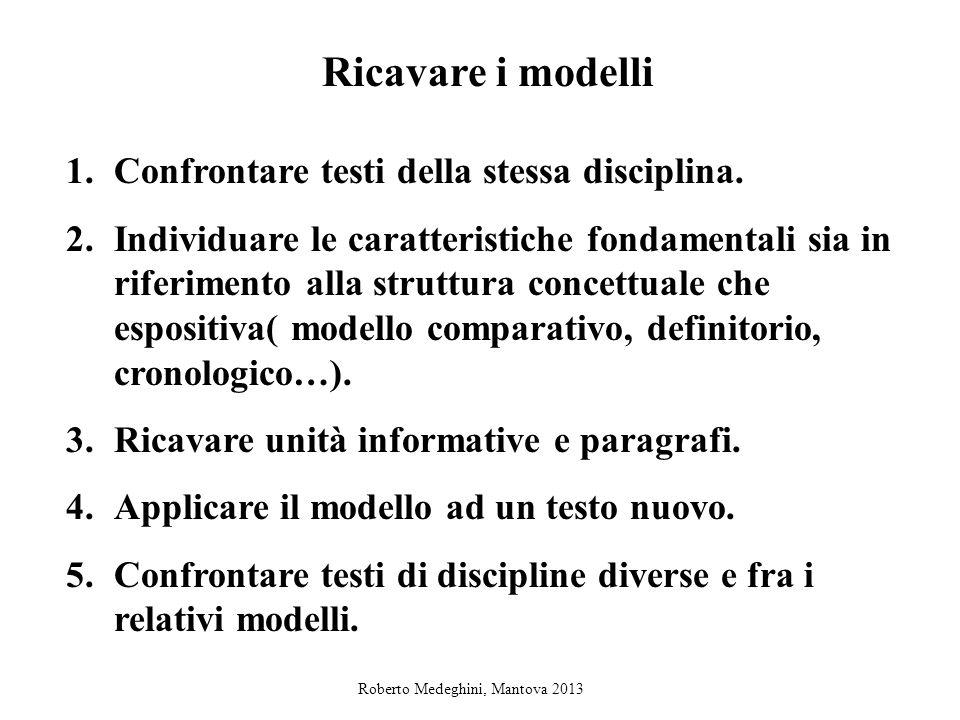 Ricavare i modelli 1.Confrontare testi della stessa disciplina. 2.Individuare le caratteristiche fondamentali sia in riferimento alla struttura concet