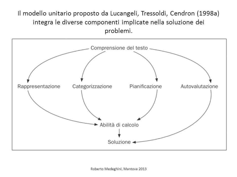Il modello unitario proposto da Lucangeli, Tressoldi, Cendron (1998a) integra le diverse componenti implicate nella soluzione dei problemi. Roberto Me