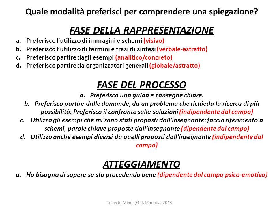 Roberto Medeghini, Mantova 2013 Quale modalità preferisci per comprendere una spiegazione? FASE DELLA RAPPRESENTAZIONE a.Preferisco lutilizzo di immag