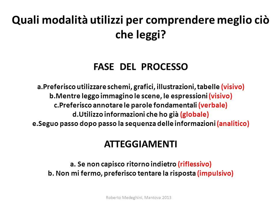 Roberto Medeghini, Mantova 2013 Quali modalità utilizzi per comprendere meglio ciò che leggi? FASE DEL PROCESSO a.Preferisco utilizzare schemi, grafic