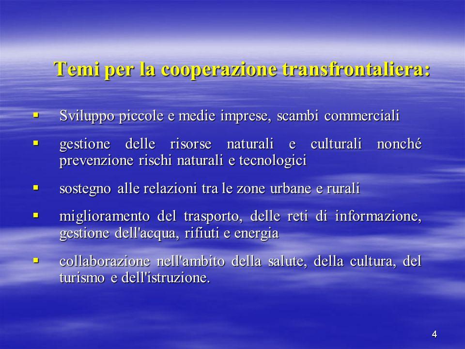 4 Temi per la cooperazione transfrontaliera: Sviluppo piccole e medie imprese, scambi commerciali Sviluppo piccole e medie imprese, scambi commerciali