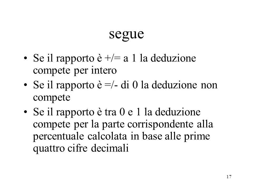 17 segue Se il rapporto è +/= a 1 la deduzione compete per intero Se il rapporto è =/- di 0 la deduzione non compete Se il rapporto è tra 0 e 1 la deduzione compete per la parte corrispondente alla percentuale calcolata in base alle prime quattro cifre decimali