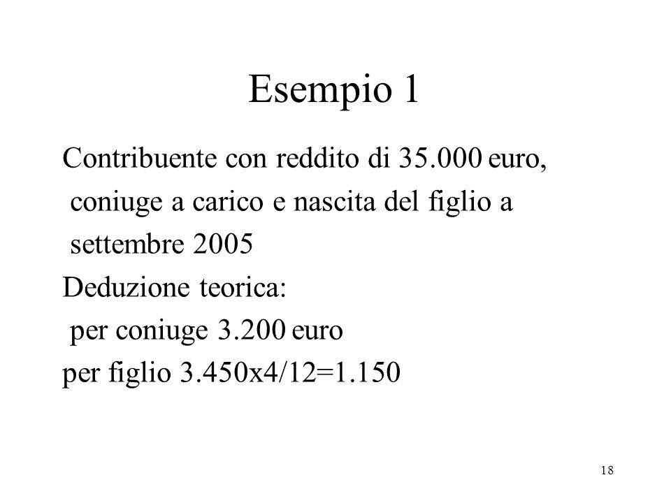 18 Esempio 1 Contribuente con reddito di 35.000 euro, coniuge a carico e nascita del figlio a settembre 2005 Deduzione teorica: per coniuge 3.200 euro per figlio 3.450x4/12=1.150