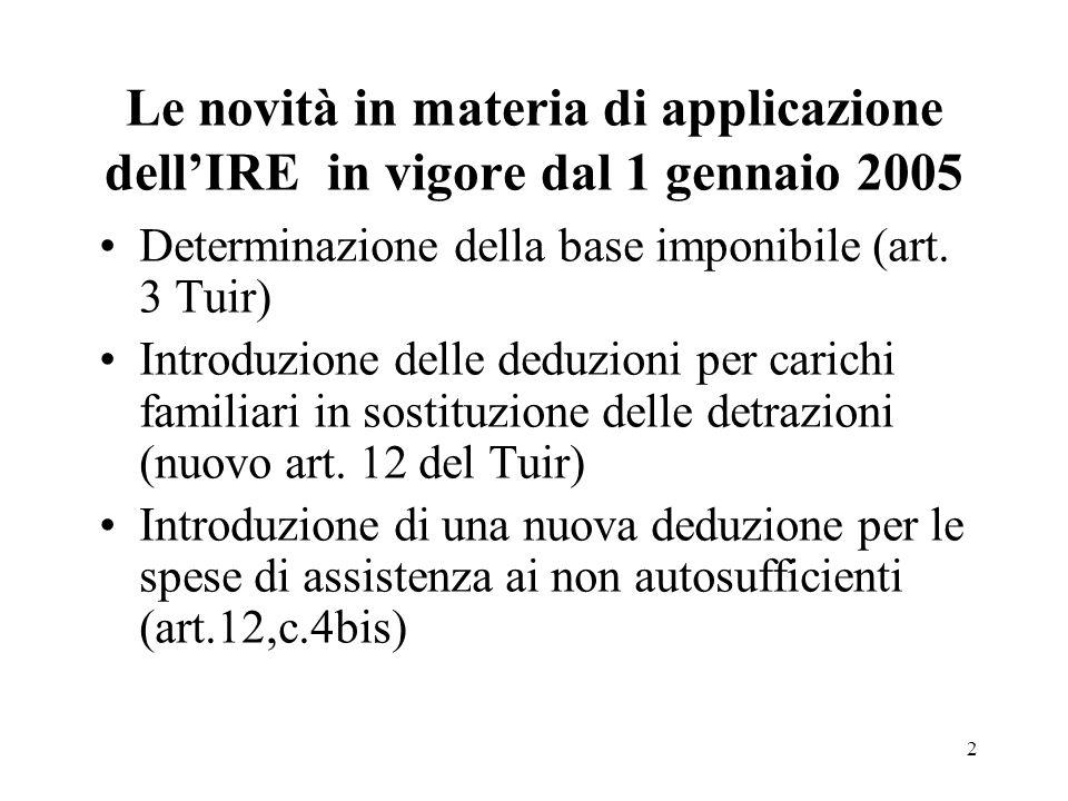 2 Le novità in materia di applicazione dellIRE in vigore dal 1 gennaio 2005 Determinazione della base imponibile (art.