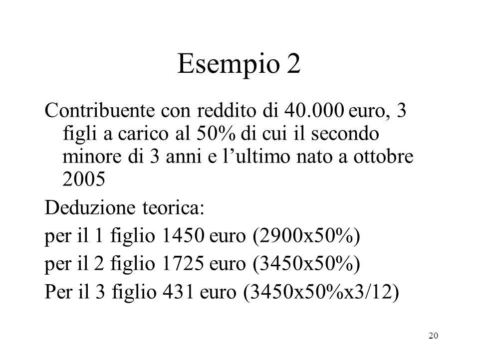 20 Esempio 2 Contribuente con reddito di 40.000 euro, 3 figli a carico al 50% di cui il secondo minore di 3 anni e lultimo nato a ottobre 2005 Deduzione teorica: per il 1 figlio 1450 euro (2900x50%) per il 2 figlio 1725 euro (3450x50%) Per il 3 figlio 431 euro (3450x50%x3/12)