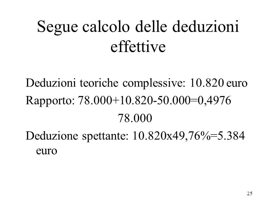 25 Segue calcolo delle deduzioni effettive Deduzioni teoriche complessive: 10.820 euro Rapporto: 78.000+10.820-50.000=0,4976 78.000 Deduzione spettante: 10.820x49,76%=5.384 euro