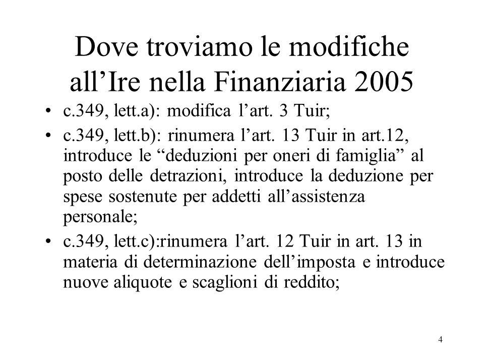 4 Dove troviamo le modifiche allIre nella Finanziaria 2005 c.349, lett.a): modifica lart.