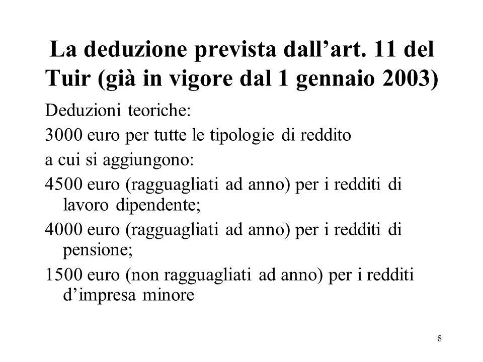 19 Segue esempio 1:calcolo della deduzione spettante Deduzione teorica complessiva 4.350 Rapporto: 78.000+4350-35.000=0,6070 78.000 Deduzione spettante: 4.350x60,70%=2.640 euro