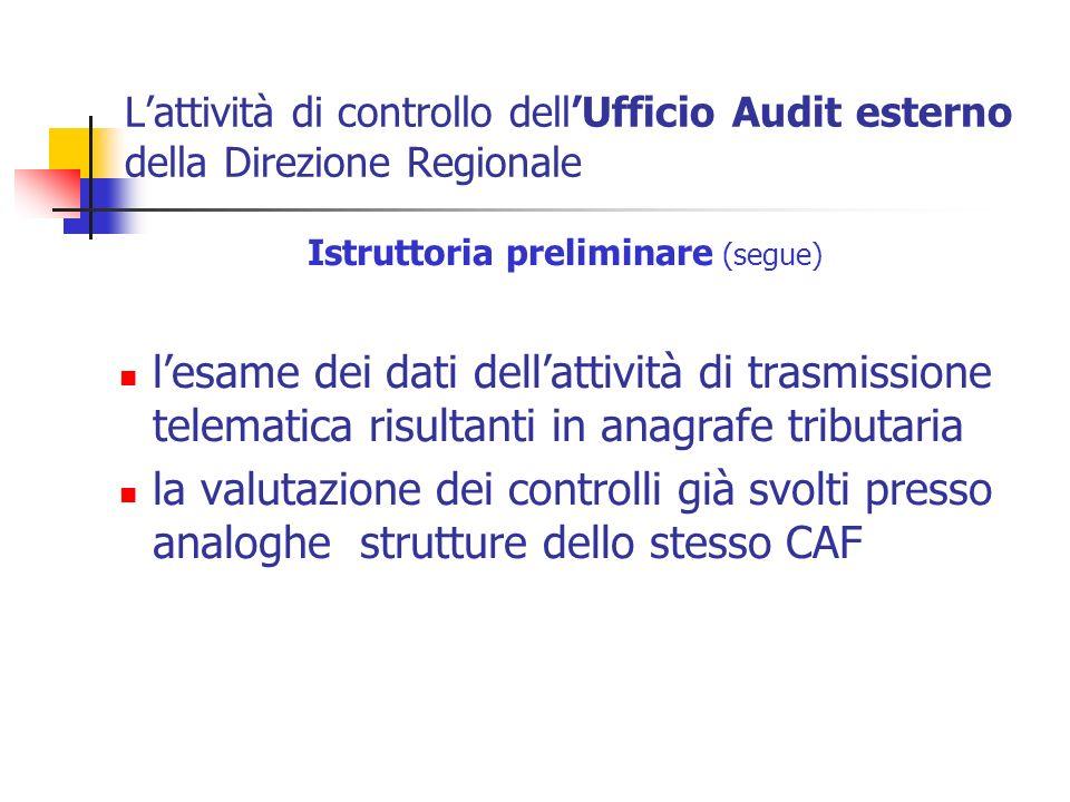 Lattività di controllo dellUfficio Audit esterno della Direzione Regionale Istruttoria preliminare (segue) lesame dei dati dellattività di trasmission