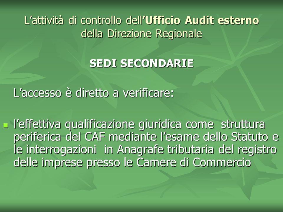 Lattività di controllo dellUfficio Audit esterno della Direzione Regionale SEDI SECONDARIE Laccesso è diretto a verificare: Laccesso è diretto a verif