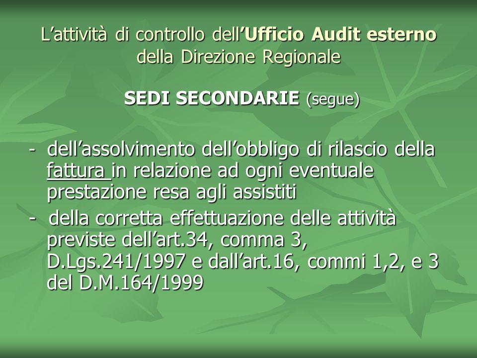 Lattività di controllo dellUfficio Audit esterno della Direzione Regionale SEDI SECONDARIE (segue) - dellassolvimento dellobbligo di rilascio della fa