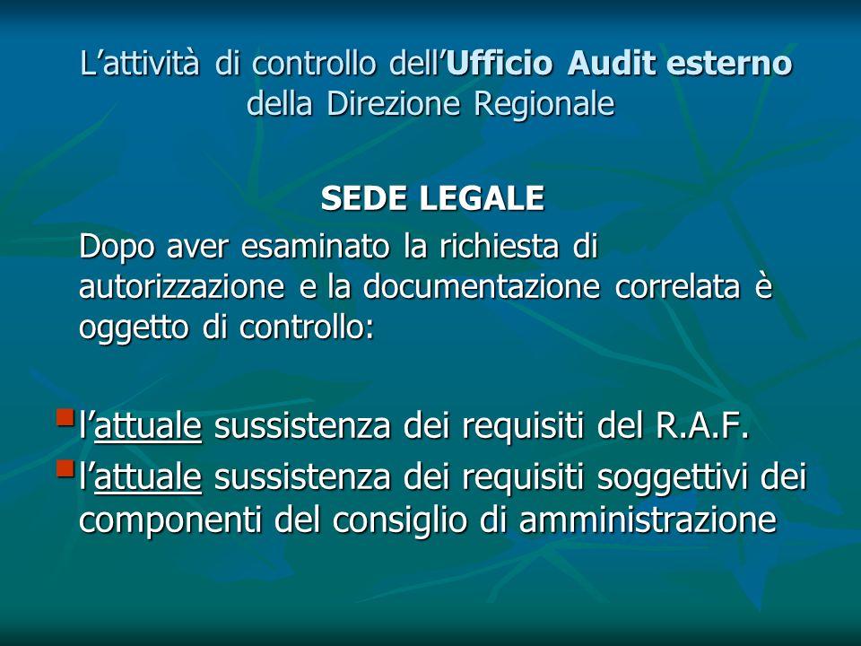 Lattività di controllo dellUfficio Audit esterno della Direzione Regionale Lattività di controllo dellUfficio Audit esterno della Direzione Regionale