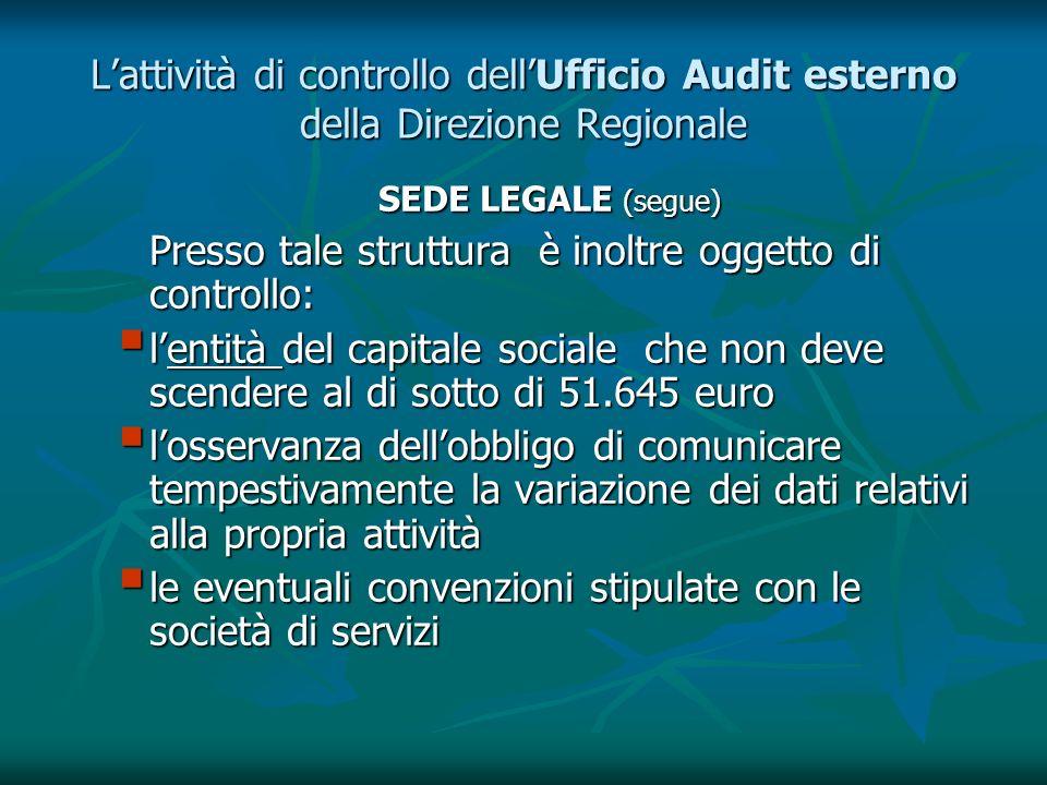 Lattività di controllo dellUfficio Audit esterno della Direzione Regionale SEDE LEGALE (segue) SEDE LEGALE (segue) Presso tale struttura è inoltre ogg