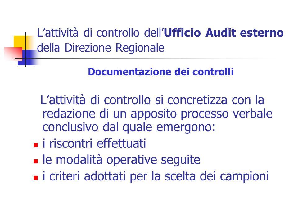 Lattività di controllo dellUfficio Audit esterno della Direzione Regionale Documentazione dei controlli Lattività di controllo si concretizza con la r