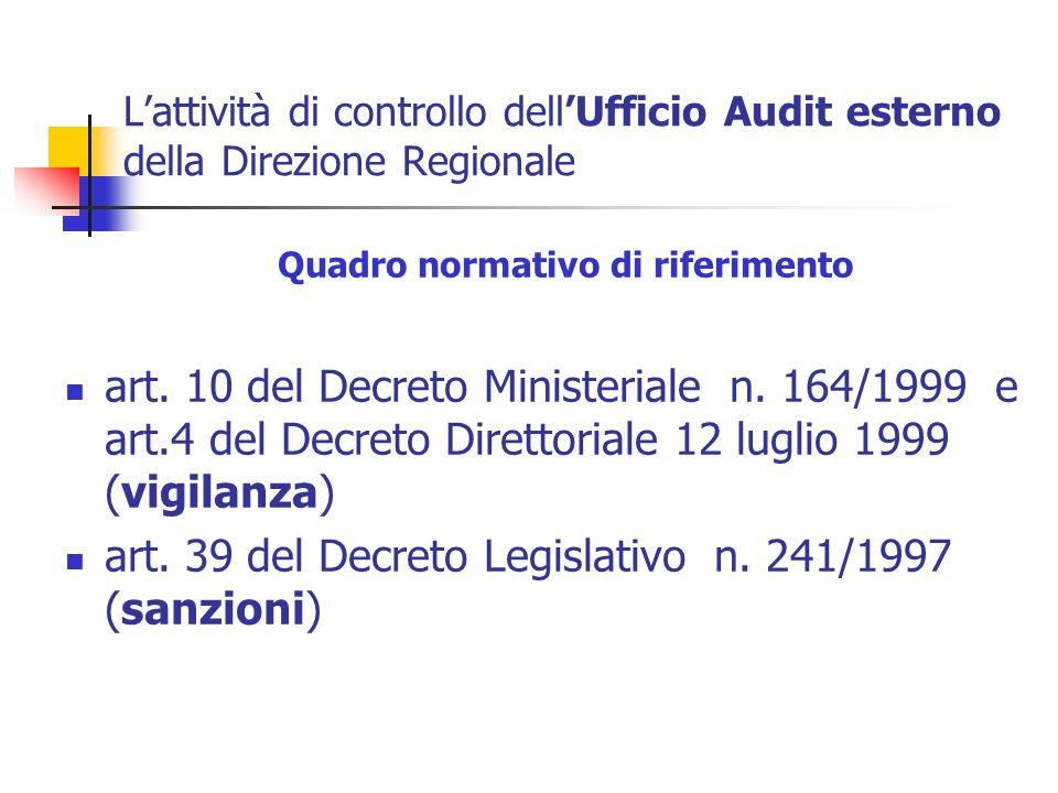 Lattività di controllo dellUfficio Audit esterno della Direzione Regionale Oggetto Lattività di controllo è diretta a verificare: lattuale sussistenza dei requisiti oggettivi e soggettivi richiesti dalla normativa il rispetto degli adempimenti previsti la correttezza delle operazioni di assistenza fiscale