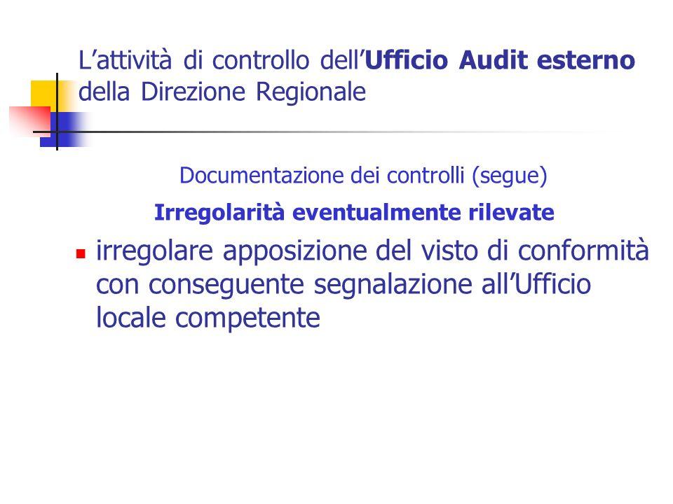 Lattività di controllo dellUfficio Audit esterno della Direzione Regionale Documentazione dei controlli (segue) Irregolarità eventualmente rilevate ir