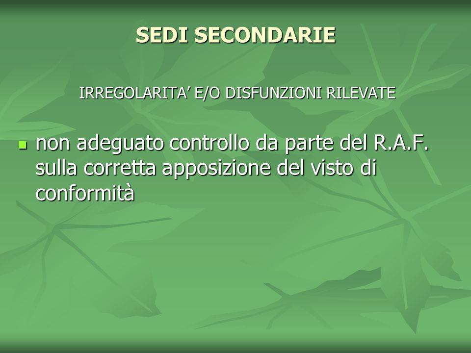 SEDI SECONDARIE IRREGOLARITA E/O DISFUNZIONI RILEVATE non adeguato controllo da parte del R.A.F. sulla corretta apposizione del visto di conformità no