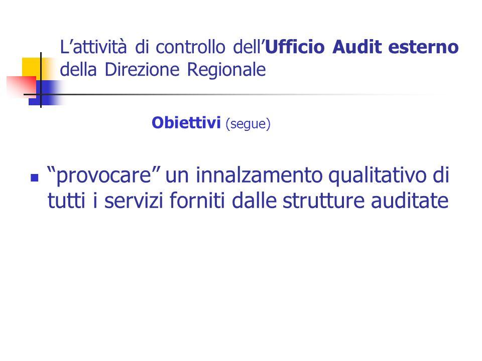 Lattività di controllo dellUfficio Audit esterno della Direzione Regionale Obiettivi (segue) provocare un innalzamento qualitativo di tutti i servizi