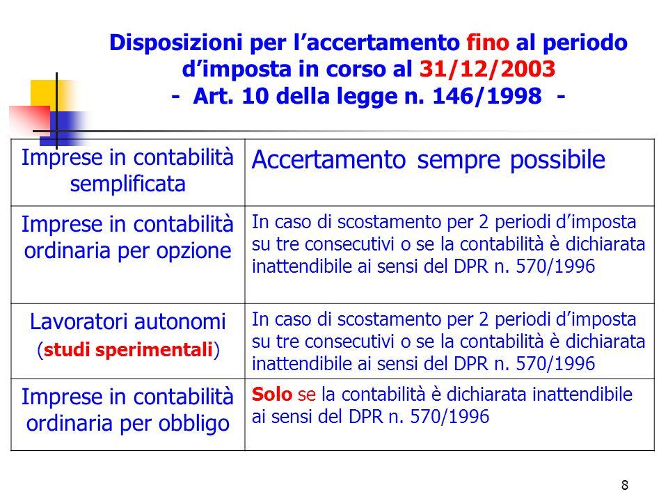 9 Disposizioni per laccertamento dal periodo dimposta in corso al 31/12/2004 - Art.