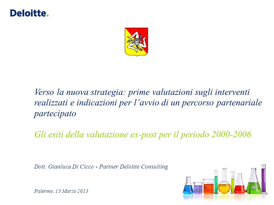 Palermo, 13 Marzo 2013 Verso la nuova strategia: prime valutazioni sugli interventi realizzati e indicazioni per lavvio di un percorso partenariale partecipato Gli esiti della valutazione ex-post per il periodo 2000-2006 Dott.