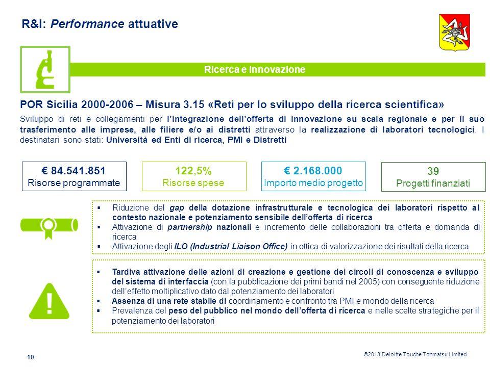 ©2013 Deloitte Touche Tohmatsu Limited 9 R&I: Performance attuative Ricerca e Innovazione POR Sicilia 2000-2006 – Misura 3.14 «Promozione e sostegno a