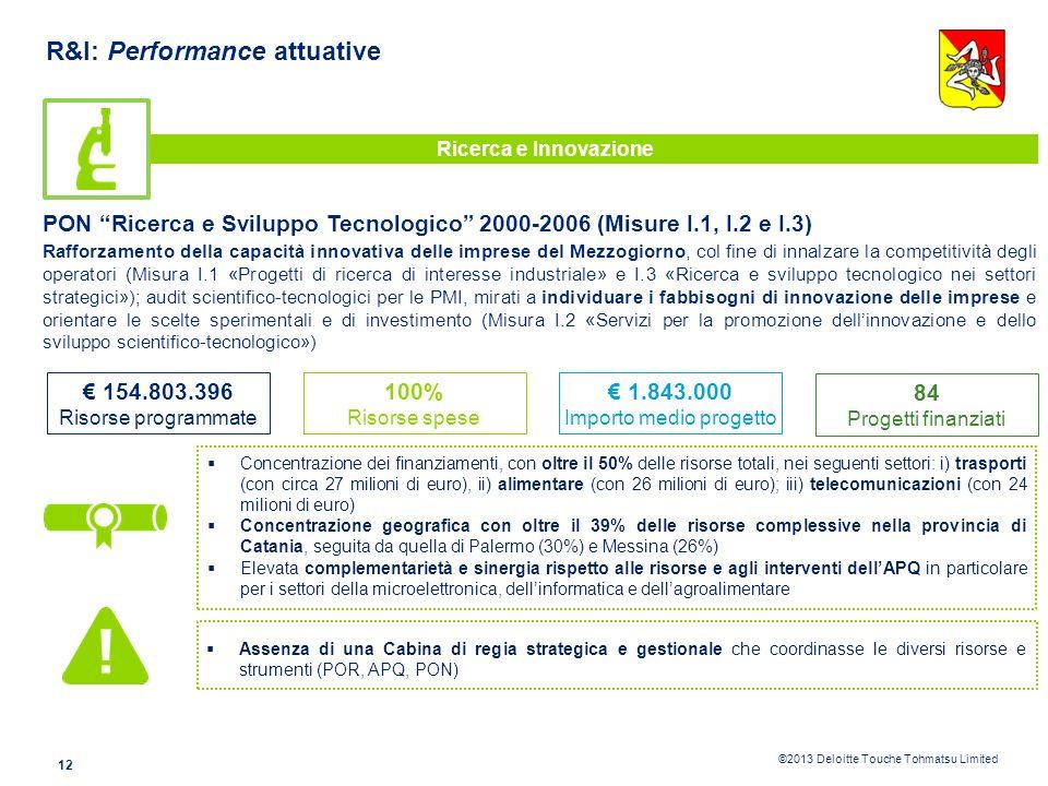 ©2013 Deloitte Touche Tohmatsu Limited 11 R&I: Performance attuative Ricerca e Innovazione Accordo di Programma Quadro «Ricerca scientifica ed Innovaz