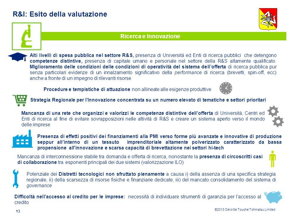 ©2013 Deloitte Touche Tohmatsu Limited 12 R&I: Performance attuative Ricerca e Innovazione PON Ricerca e Sviluppo Tecnologico 2000-2006 (Misure I.1, I