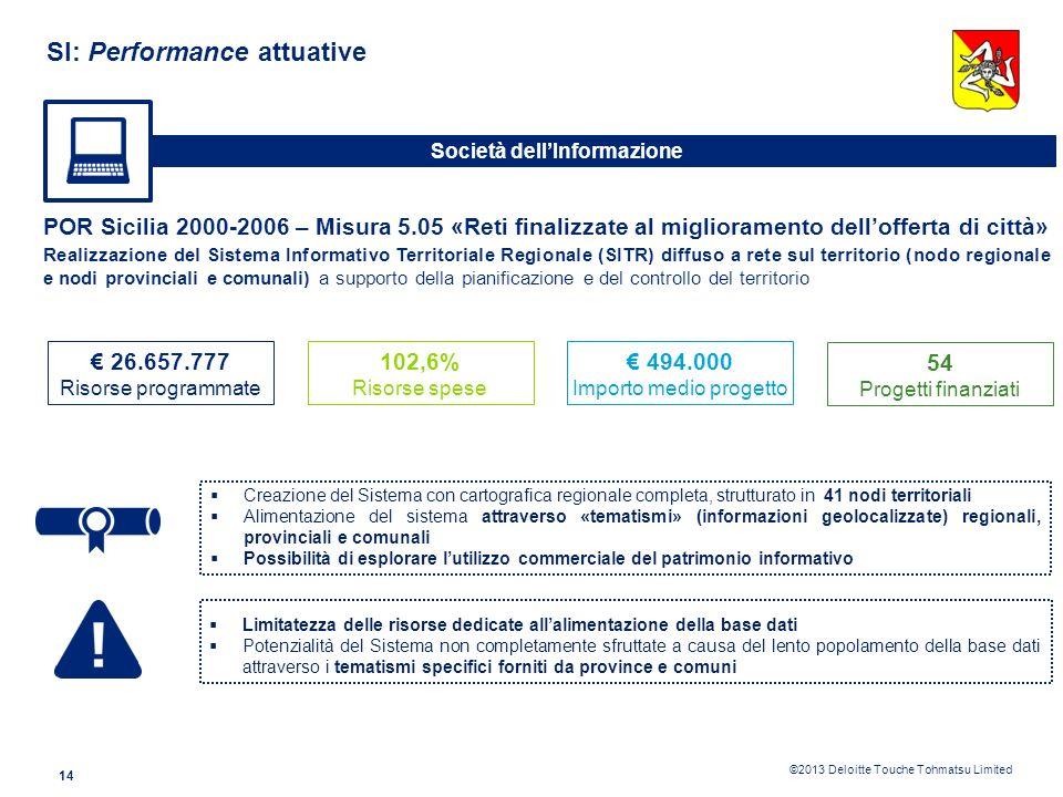 ©2013 Deloitte Touche Tohmatsu Limited 13 R&I: Esito della valutazione Ricerca e Innovazione Presenza di effetti positivi dei finanziamenti alla PMI v