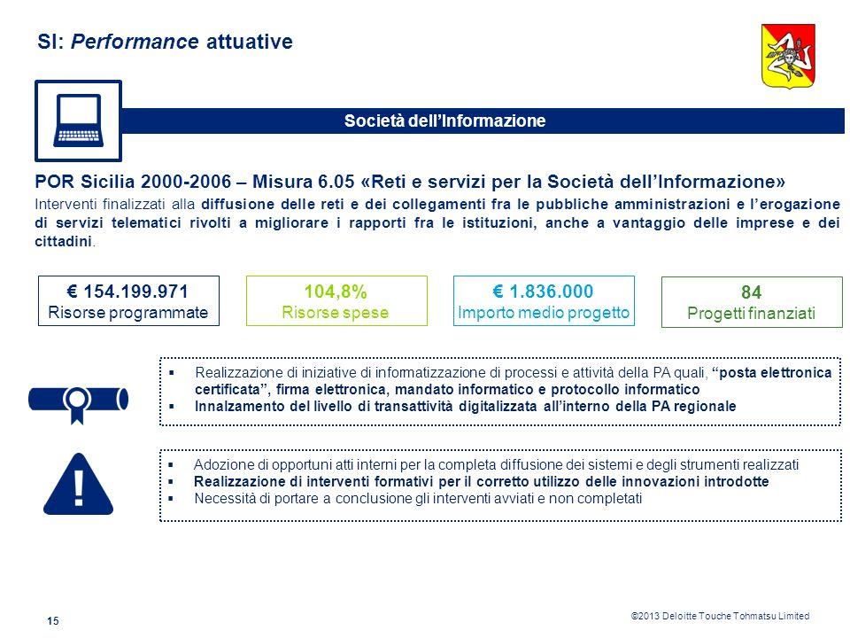 ©2013 Deloitte Touche Tohmatsu Limited 14 SI: Performance attuative POR Sicilia 2000-2006 – Misura 5.05 «Reti finalizzate al miglioramento dellofferta