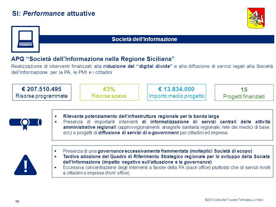 ©2013 Deloitte Touche Tohmatsu Limited 15 SI: Performance attuative POR Sicilia 2000-2006 – Misura 6.05 «Reti e servizi per la Società dellInformazion
