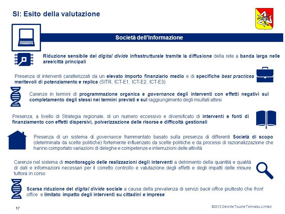 ©2013 Deloitte Touche Tohmatsu Limited 16 SI: Performance attuative APQ Società dellInformazione nella Regione Siciliana Realizzazione di interventi f