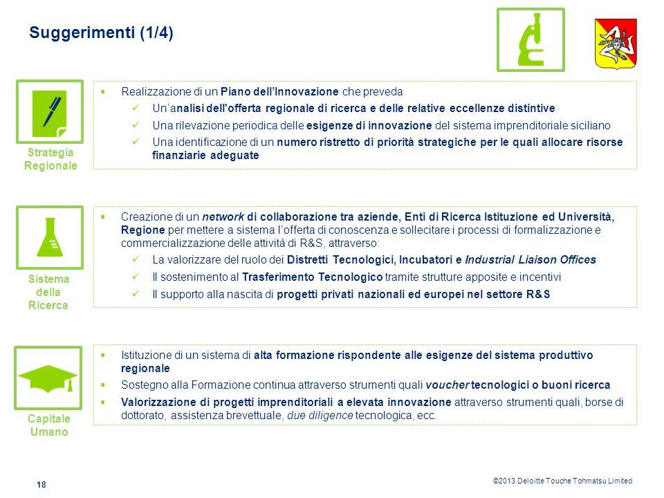 ©2013 Deloitte Touche Tohmatsu Limited 17 SI: Esito della valutazione Società dellInformazione Carenze in termini di programmazione organica e governa