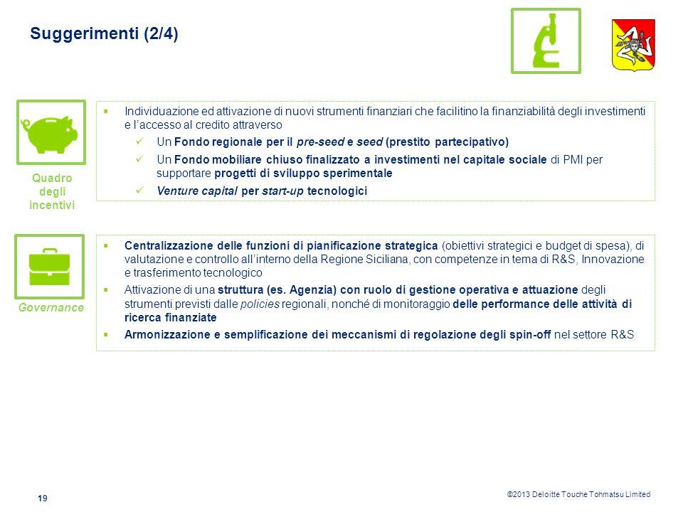 ©2013 Deloitte Touche Tohmatsu Limited 18 Suggerimenti (1/4) Strategia Regionale Realizzazione di un Piano dellInnovazione che preveda Unanalisi dell'