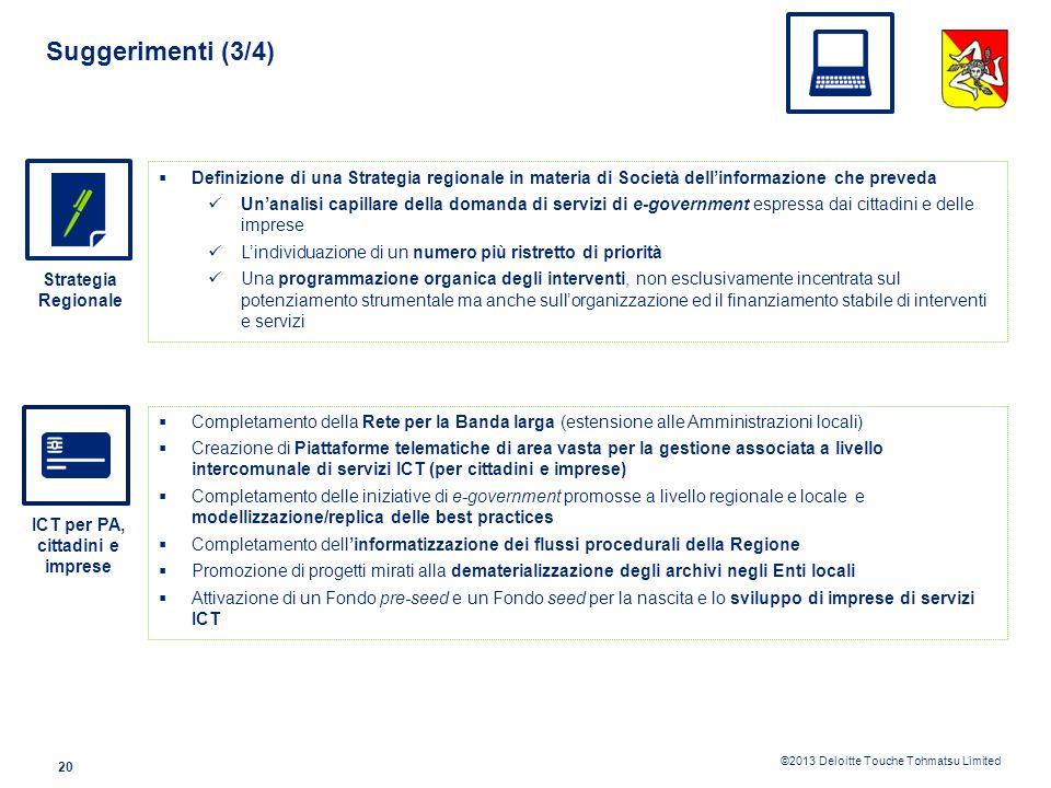 ©2013 Deloitte Touche Tohmatsu Limited 19 Suggerimenti (2/4) Quadro degli incentivi Individuazione ed attivazione di nuovi strumenti finanziari che fa