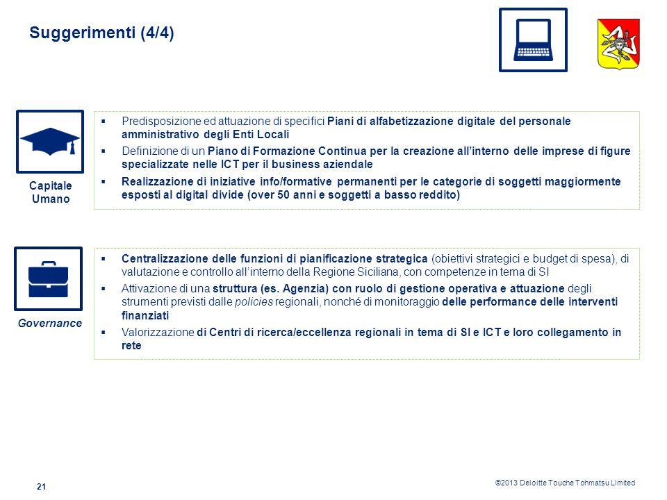 ©2013 Deloitte Touche Tohmatsu Limited 20 Suggerimenti (3/4) Strategia Regionale Definizione di una Strategia regionale in materia di Società dellinfo