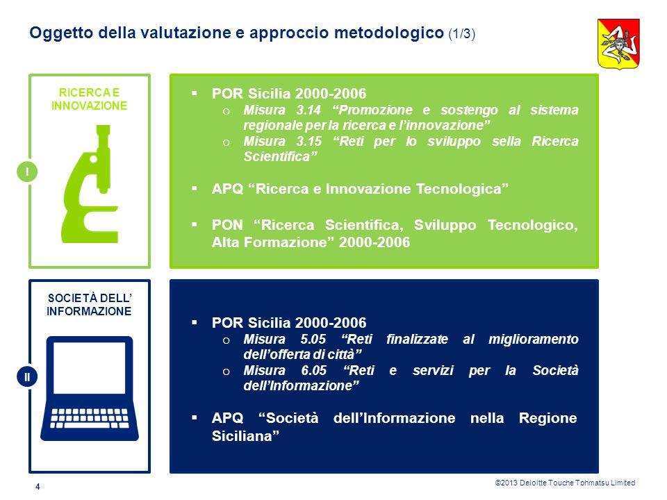 ©2013 Deloitte Touche Tohmatsu Limited Mandato valutativo 3 Valutare il successo delle politiche di sostegno negli ambiti della R&I e SI finanziate da