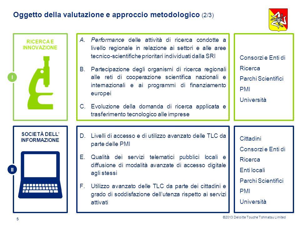 ©2013 Deloitte Touche Tohmatsu Limited Oggetto della valutazione e approccio metodologico (1/3) 4 RICERCA E INNOVAZIONE I SOCIETÀ DELL INFORMAZIONE II