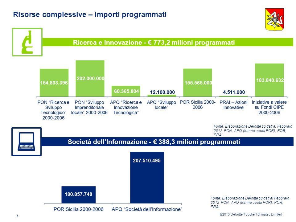 ©2013 Deloitte Touche Tohmatsu Limited 6 La valutazione è stata incentrata su due livelli di approccio analitico: Livello strategico o Coerenza della