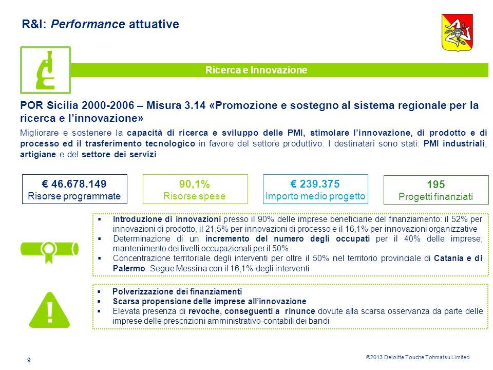 ©2013 Deloitte Touche Tohmatsu Limited 8 Risorse complessive – importi programmati e impiegati Ricerca e Innovazione - 370,7 milioni programmati Socie