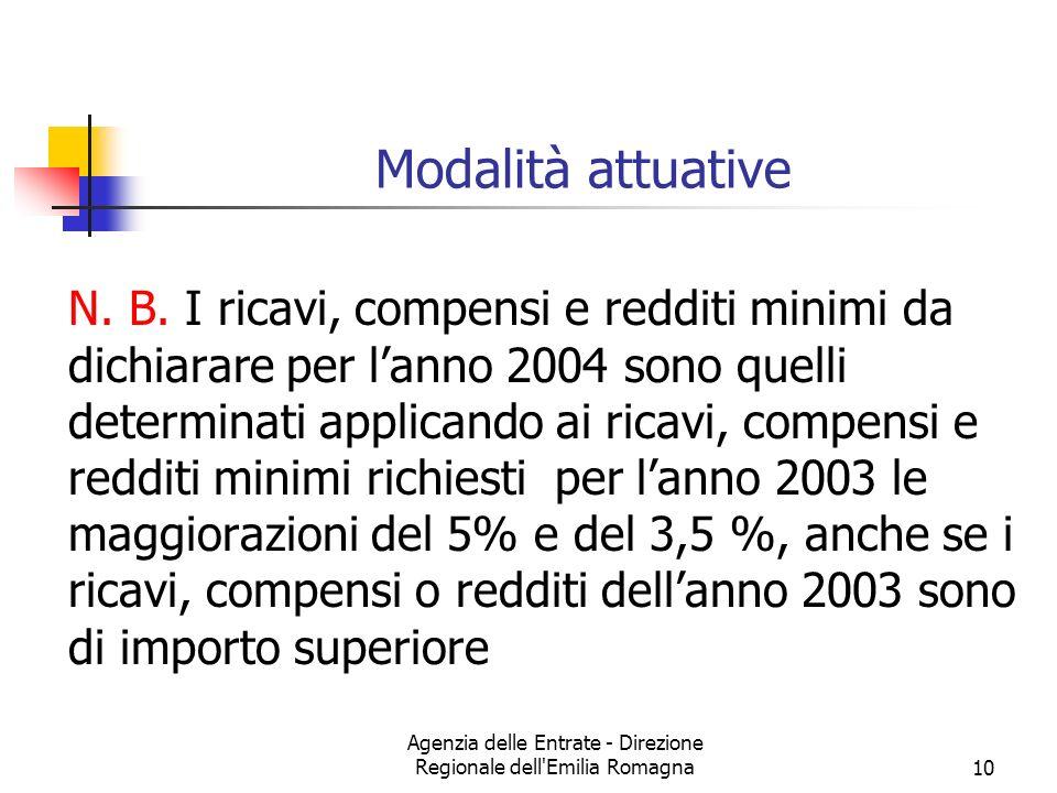 Agenzia delle Entrate - Direzione Regionale dell'Emilia Romagna10 Modalità attuative N. B. I ricavi, compensi e redditi minimi da dichiarare per lanno