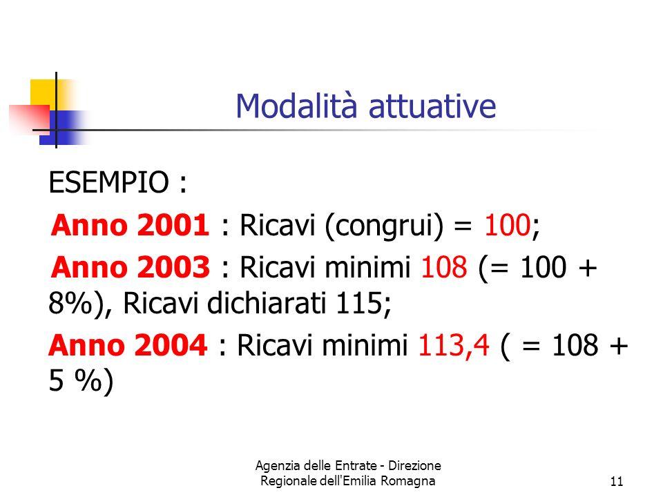 Agenzia delle Entrate - Direzione Regionale dell Emilia Romagna11 Modalità attuative ESEMPIO : Anno 2001 : Ricavi (congrui) = 100; Anno 2003 : Ricavi minimi 108 (= 100 + 8%), Ricavi dichiarati 115; Anno 2004 : Ricavi minimi 113,4 ( = 108 + 5 %)