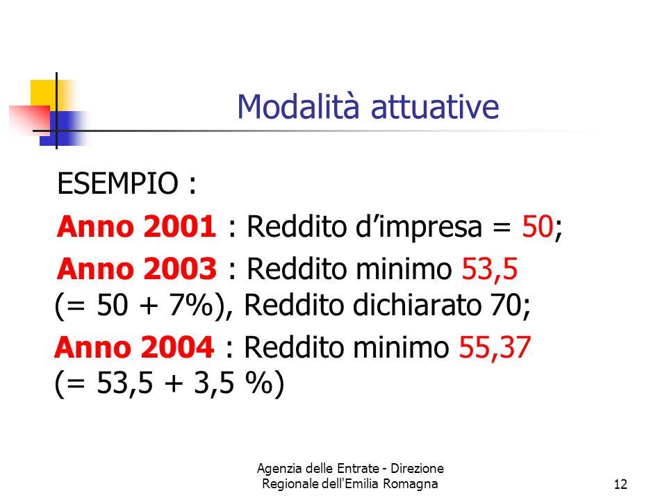 Agenzia delle Entrate - Direzione Regionale dell Emilia Romagna12 Modalità attuative ESEMPIO : Anno 2001 : Reddito dimpresa = 50; Anno 2003 : Reddito minimo 53,5 (= 50 + 7%), Reddito dichiarato 70; Anno 2004 : Reddito minimo 55,37 (= 53,5 + 3,5 %)
