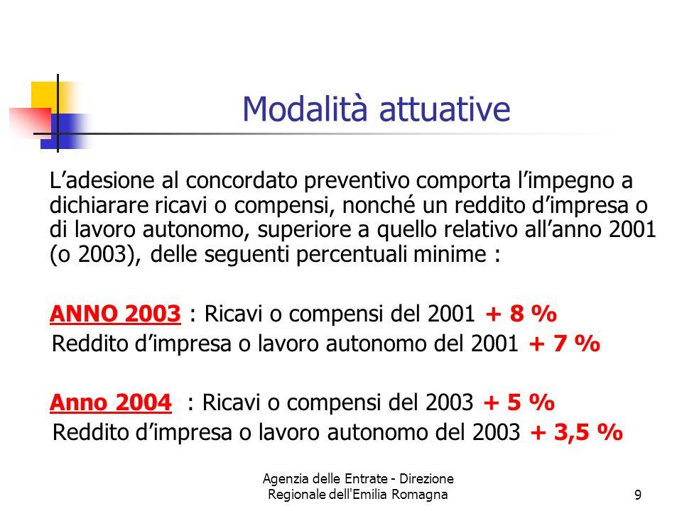 Agenzia delle Entrate - Direzione Regionale dell Emilia Romagna9 Modalità attuative Ladesione al concordato preventivo comporta limpegno a dichiarare ricavi o compensi, nonché un reddito dimpresa o di lavoro autonomo, superiore a quello relativo allanno 2001 (o 2003), delle seguenti percentuali minime : ANNO 2003 : Ricavi o compensi del 2001 + 8 % Reddito dimpresa o lavoro autonomo del 2001 + 7 % Anno 2004 : Ricavi o compensi del 2003 + 5 % Reddito dimpresa o lavoro autonomo del 2003 + 3,5 %