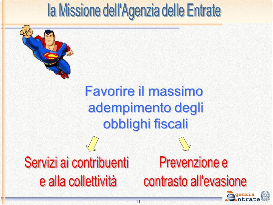 11 Favorire il massimo adempimento degli adempimento degli obblighi fiscali obblighi fiscali