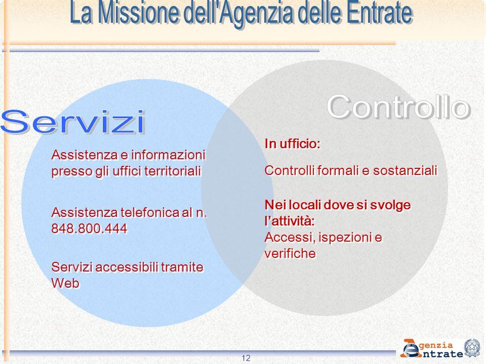 12 Assistenza e informazioni presso gli uffici territoriali Assistenza telefonica al n. 848.800.444 Servizi accessibili tramite Web Controlli formali