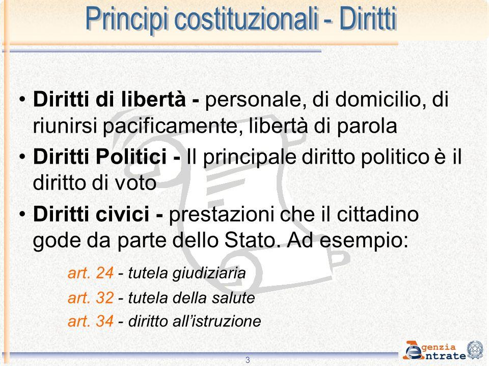 3 Diritti di libertà - personale, di domicilio, di riunirsi pacificamente, libertà di parola Diritti Politici - Il principale diritto politico è il di